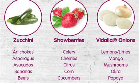 May Produce List Nikki Kuban Minton