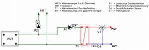 Ausdehnungsgefäß Berechnen Online : brauchwasser lupi w rmetauscher produktion vertrieb ~ Themetempest.com Abrechnung