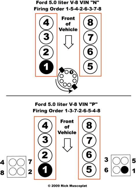 ford firing order ricks  auto repair advice