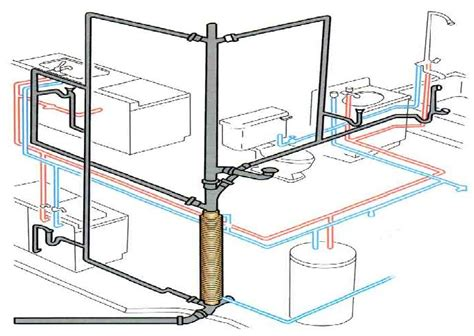 Kitchen Sink Air Gap How To Plumb A Basement Bathroom Pro Construction Guide
