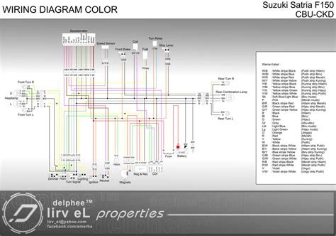 retouching wiring diagram color emerha projector