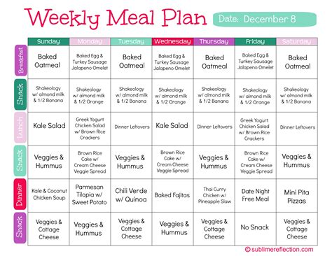 cuisine plan resumes cv weight loss meal plan