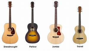 Ultimate Guide To Types Of Guitars  List With Pictures