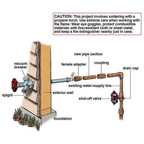 hosebib repair installation maintenance john  plumber