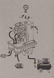 Compresseur Portatif Brico Depot : mini compresseur 220v ~ Dailycaller-alerts.com Idées de Décoration