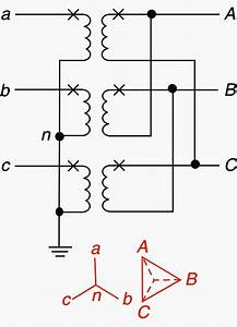 What Is Polarity And Why It U0026 39 S Important For Transformers