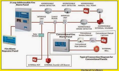 fire alarm system wiring diagram detailed schematic diagrams