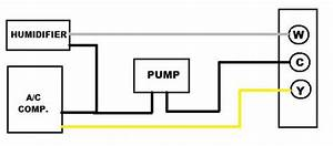 Honeywell He220 And Little Giant Condensate Pump Safety Switch Question