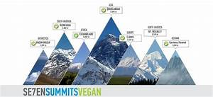 Meet The First Vegan Ever To Climb Mount Everest  And