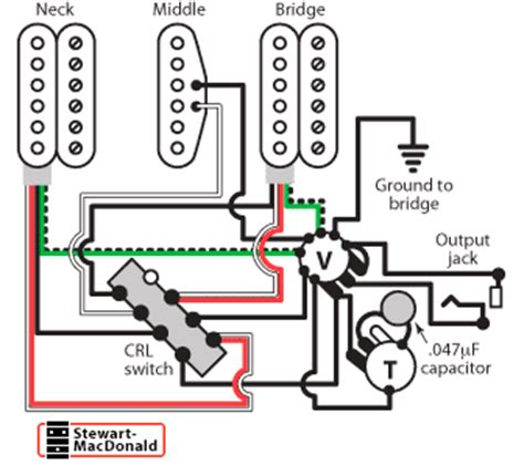 Electric Guitar Hsh Wiring Diagram Online