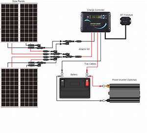 400 Watt 12 Volt Monocrystalline Solar Rv Kit