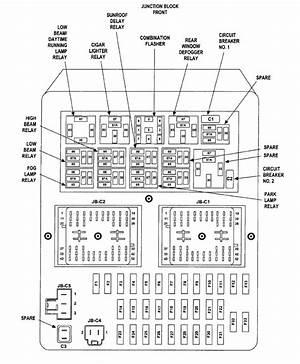 1998 Jeep Grand Cherokee Fuse Diagram 72 Mustang Turn Signal Wiring Diagram 27921 Centrodeperegrinacion Es