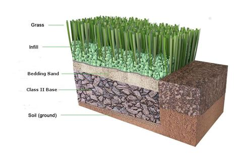 landmark pavers turf sod