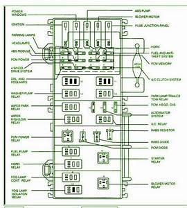 2002 Ranger Fuse Box Diagram