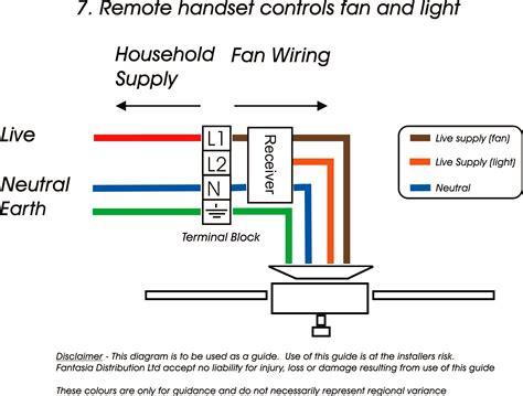 how to wire a ceiling fan switch ceiling fan switch wiring electrical 101 readingrat net