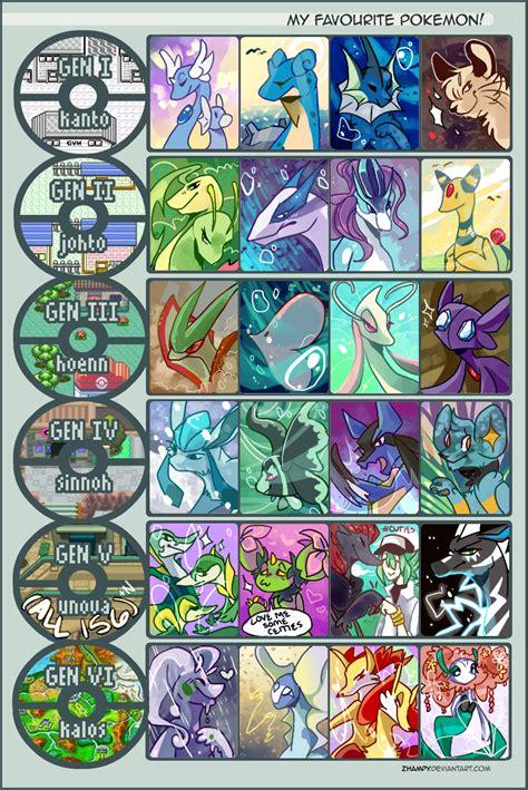 Favorite Pokemon Meme - favorite pokemon meme by blitzengles on deviantart