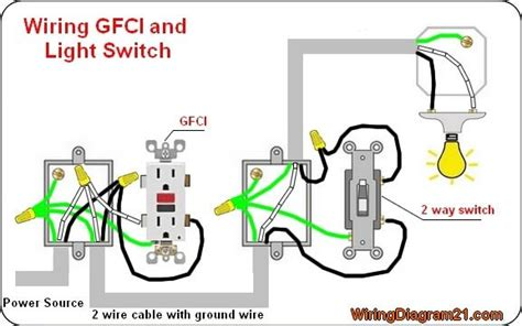 gfci outlet wiring diagram outlet wiring gfci