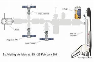 To-scale comparison of Progress and Dragon ISS supply ...