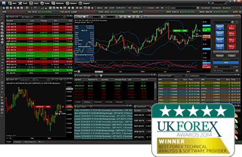 best trading programs what do you trade esignal stock charting software best