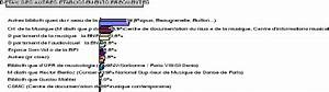 Médiathèque De Chelles : memoire online usages et publics des discoth ques la ~ Premium-room.com Idées de Décoration