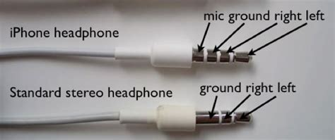 Can Use Non Apple Headphones With Iphone Ask Different