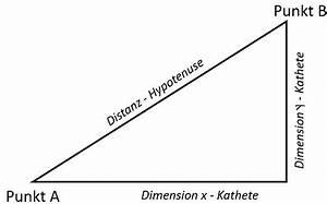 Katheten Berechnen : machine learning mit python minimalbeispiel data science blog ~ Themetempest.com Abrechnung