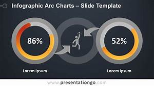 Infographic Arc Charts For Powerpoint And Google Slides