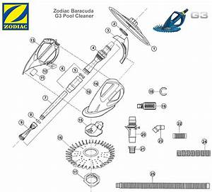 Baracuda G3 Parts List