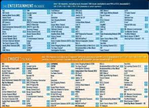 DirecTV Entertainment Package Channels List