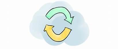 Feedback Change Giving Team Ways Encourage Behavior