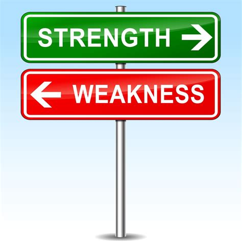 Strength And Weakness In by Your Weaknesses To Find Your Strength Precision