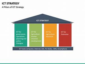 Ict Strategy Powerpoint Template