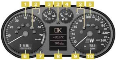 audi  dashboard warning lights guide