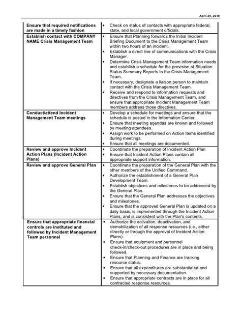 Information Security Incident Response Plan Template by 22 Images Of Incident Management Plan Template Infovia Net