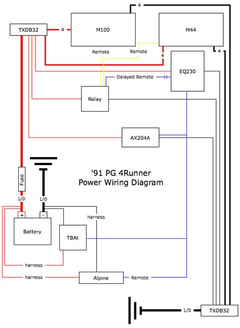 clarion car audio wiring diagram stereo frompo