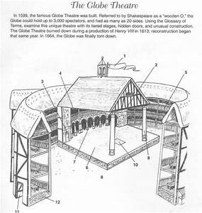 A Diagram Of The Globe Theatre