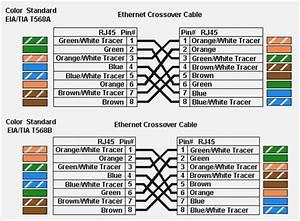 Network Crossover Cable Wiring Diagram  U2013 Moesappaloosas Com
