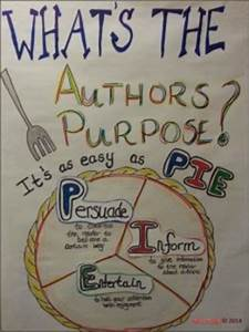 Fraction Graph Chart Iheartliteracy Anchor Charts Author 39 S Purpose