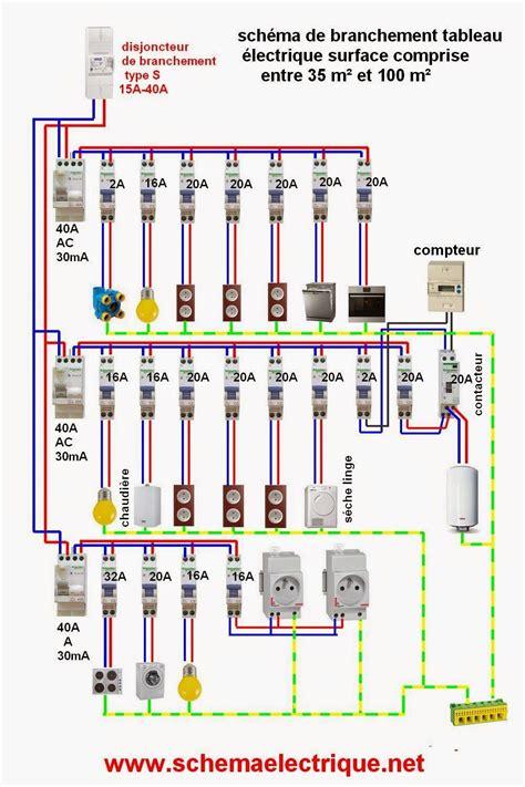 installation electrique cuisine schema branchement cablage tableau electrique bricolage