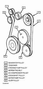 service manual timing belt replacement 1999 cadillac With 1993 cadillac deville serpentine belt routing and timing belt diagrams