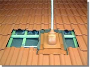 Sat Schüssel Installieren : satellitensch ssel befestigung dach abdeckung ablauf dusche ~ Frokenaadalensverden.com Haus und Dekorationen