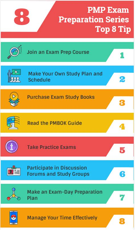 PMP Exam Preparation Tips to Crack the PMP Exam ...
