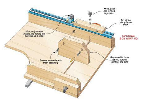 precision crosscut sled woodsmith plans