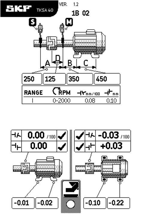 pbalign pump supply repair group
