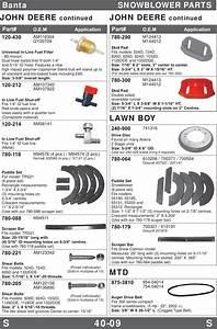 Gilson Snowblower Parts Diagram Model Manual