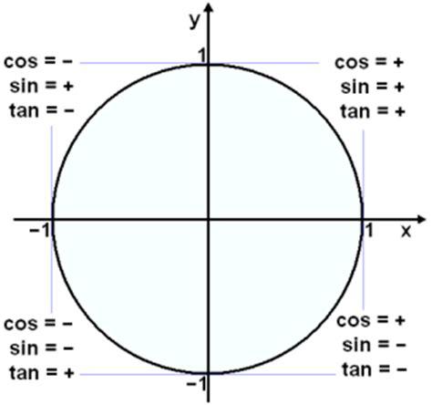 math mnemonics hey diddle diddle math
