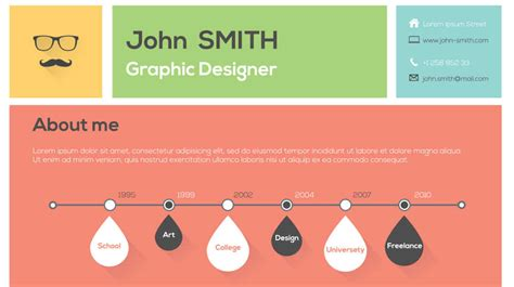 the infographic resume pros cons and how to small