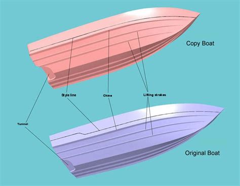 Boat Hull by December 187 2013 187 Boat4plans Diypdf 187 Page 38