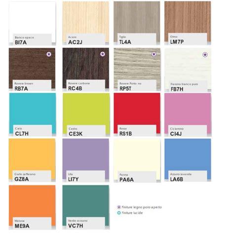 Mensole Colorate Ikea by Mensola Colorata Con Schienale Per Cameretta Prezzo