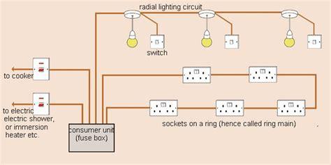 basic electrical wiring diagram for house basic household basic house electrical wiring diagram efcaviation com